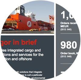 Cargotecin vuosikertomus 2013