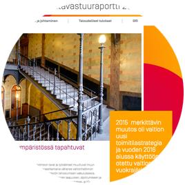 Senaatti-kiinteistöjen yhteiskuntavastuuraportti 2015